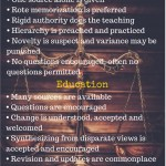 Avoiding Indoctrination By Embracing Education